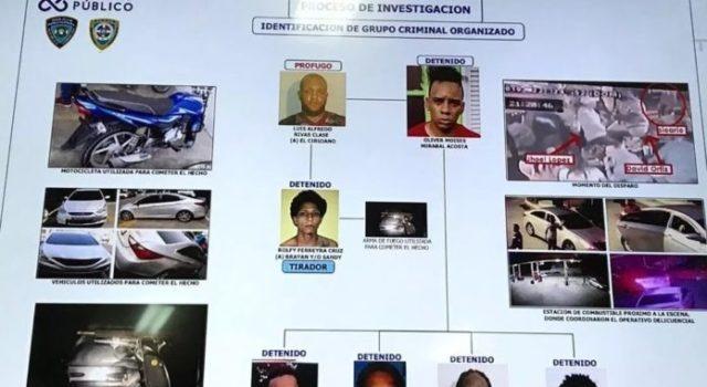 Repartidos en distintas cárceles los imputados en el caso David Ortiz
