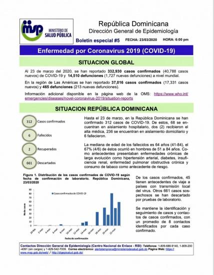 Se incrementa el numero de muertos por coronavirus en Dominicana: Seis muertos y nuevos contagios